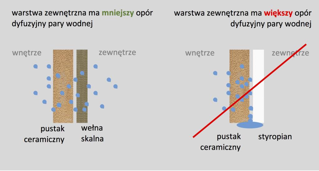 welna_styropian